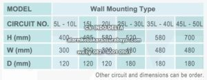 kontrol panel utama fire alarm 30 ZONE SHP - TL 30AL Appron surabaya