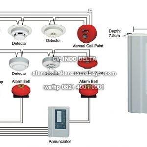 rangkaian HC 10 AL Control Panel kebakaran Hong Chang 10 Zone Besi dan plastik Surabaya